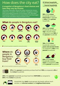 hungry cities infographic corrected